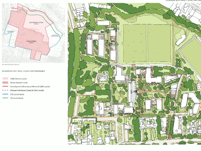 Update on the development plans for the Clonliffe College site